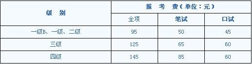 2011年公共英语等级考试报名费用一览表