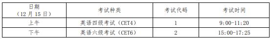 2018下半年大学英语四六级考试(CET)考生须知