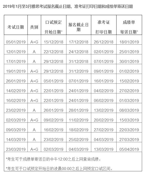 必威体育betwayAPP下载吧整理2019年雅思必威体育betwayAPP下载时间表