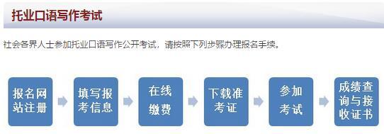 托业(toeic)考试报名方法(报名流程)