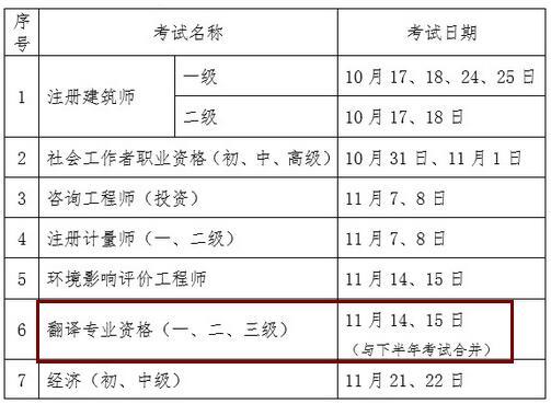 2020年翻译专业资格考试时间为11月14、15日