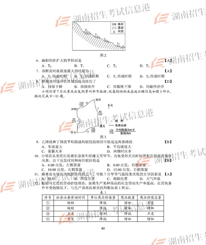 2018年安徽I高考文综试题及答案(官方版)