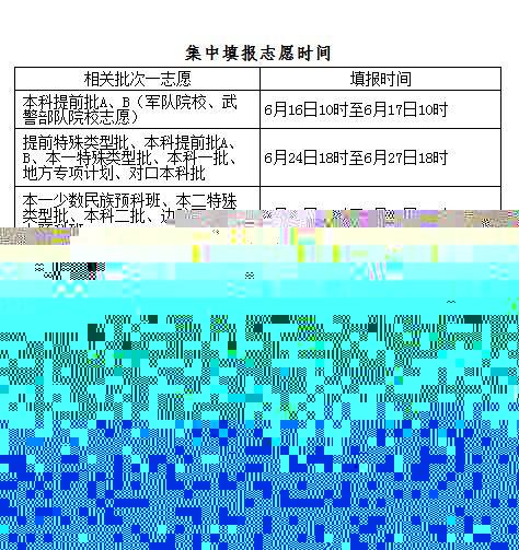 2018年河北省普通高考志愿填报须知