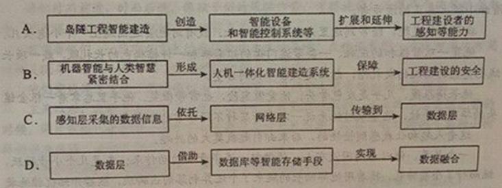 2019年高考陕西语文真题及答案(文字版)