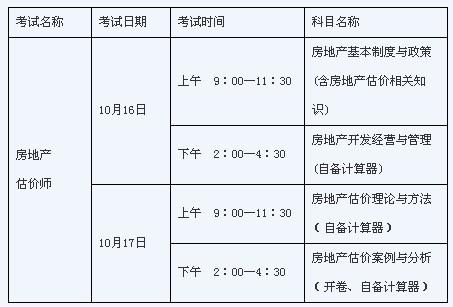 三、报考条件   (一)房地产估价师报考条件   凡中华人民共和国公民