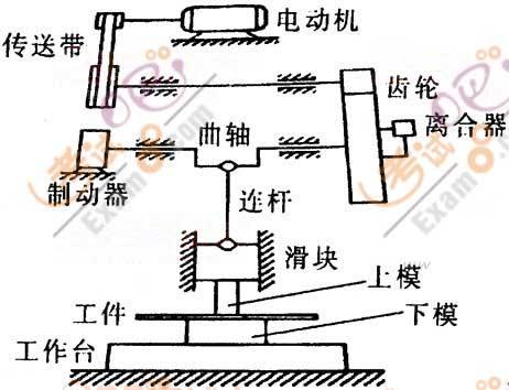 液压机点动自动电路实物接线图