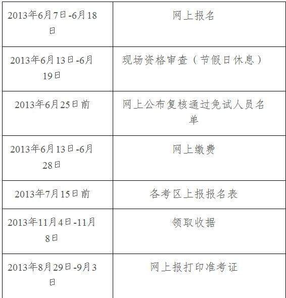2013黑龙江勘察设计工程师准考证打印入口