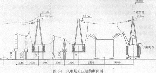 2014年图纸工程师《发输变电》随章试题第六汉庭2.0电子电气图片