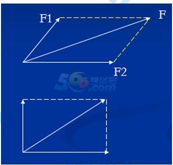 结构平衡垂直图片