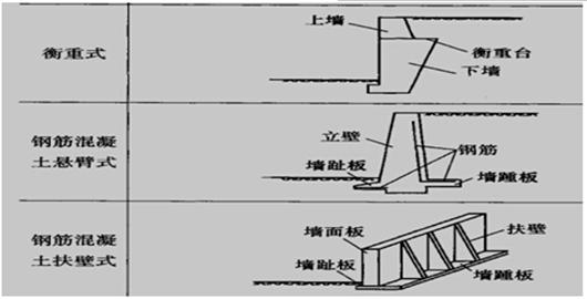 二级电路施工图
