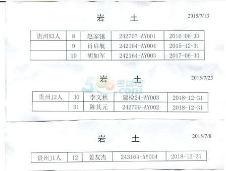 贵州2015年岩土工程师考试合格证书领取通知