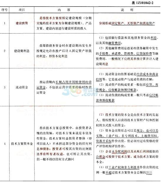 收入证明范本_揭秘朝鲜人民真实收入_营业收入补贴收入