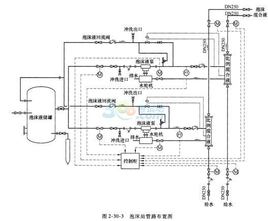 两个消防泵自动切换的电路图