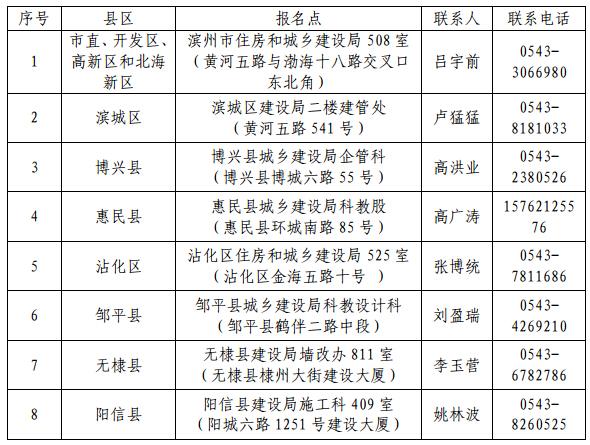 二建报名时间滨州2016二级建造师报名时间