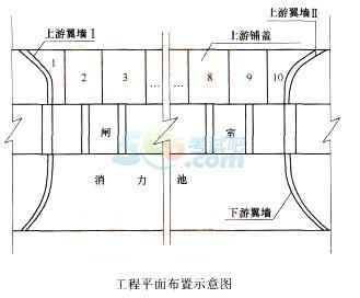 闸门电路原理简述