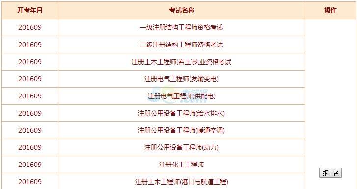2016四川注册岩土工程师报名入口已开通 点击进入