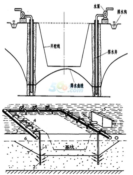 手绘房屋水电图