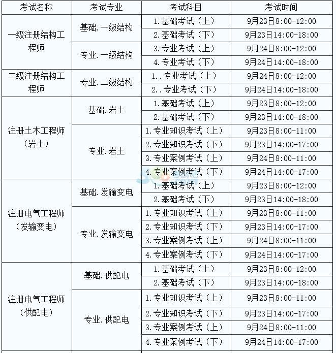 贵州2017年图纸勘察设计工程师夹板考务v图纸全国资格钢轨图片