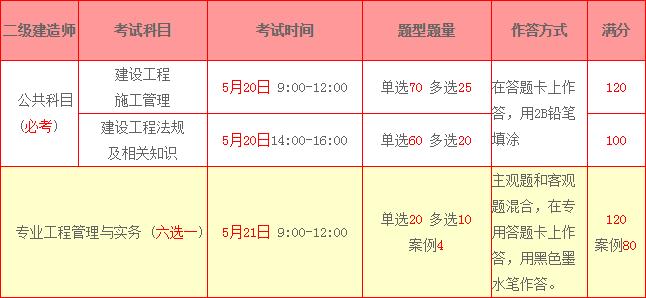 浙江2018年二级建造师报名官网