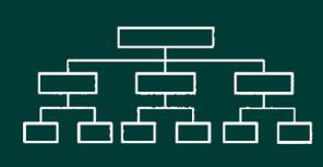 2018一建管理讲义:项目结构分析在项目管理中的应用
