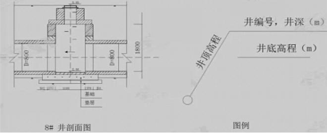 2018一级建造师必威体育betwayAPP下载《市政工程》真题(案例一)