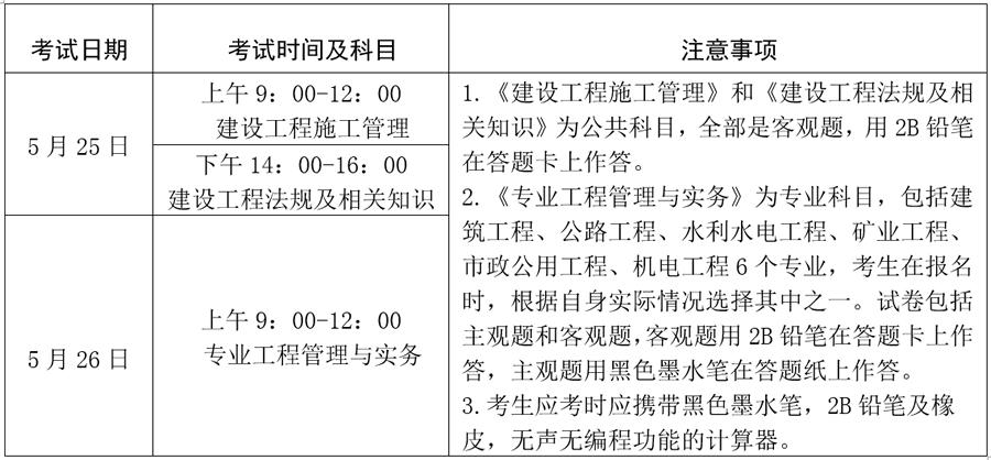 2019年宁夏二级建造师执业资格必威体育betwayAPP下载考务工作通知