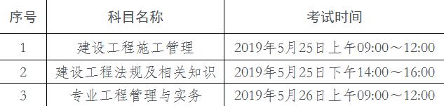 2019年海南二级建造师执业资格考试考务工作通知