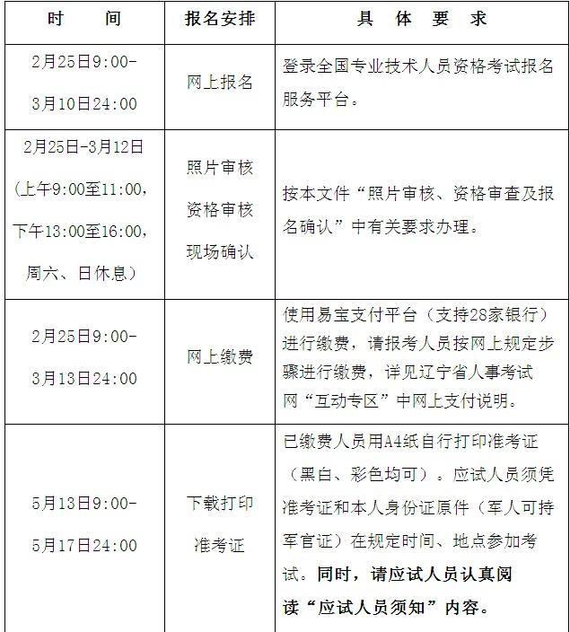 辽宁2019年度监理工程师资格考试考务工作通知