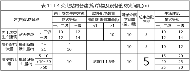消防工程师万题库:《技术实务》每日一讲(06.12)
