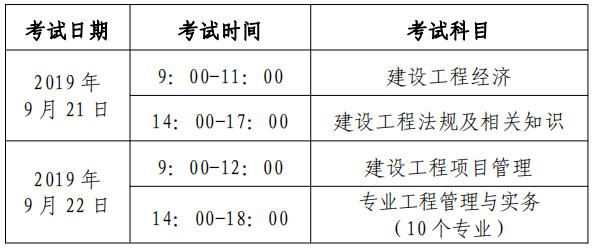 北京地区2019年度一级建造师资格必威体育betwayAPP下载工作通知