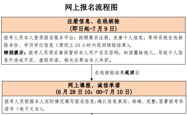 北京地区2019年度一级建造师资格考试工作通知