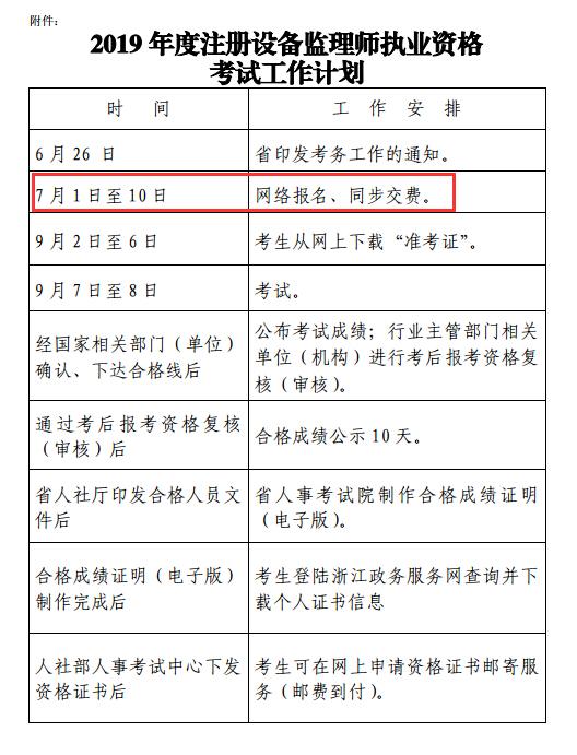 浙江2019年设备监理师考试费用及缴费时间已公布