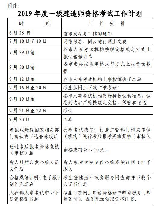 浙江2019年度一级建造师资格考试报名工作通知