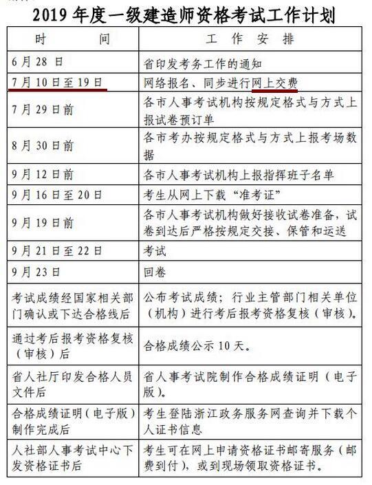 2019年浙江一级建造师考试费用及缴费时间已公布