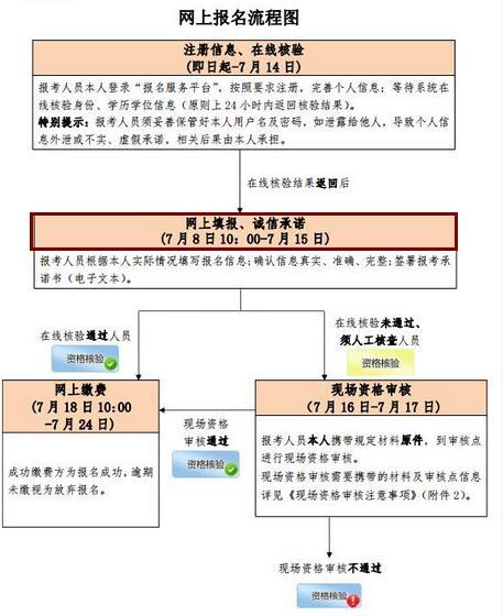 北京2019年设备监理师必威体育官方下载时间