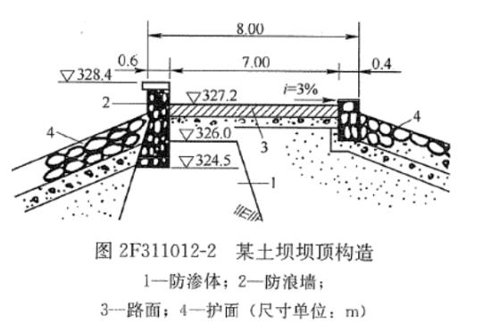 2020二建《水利水电》章节高频考点:土石坝构造中的作用