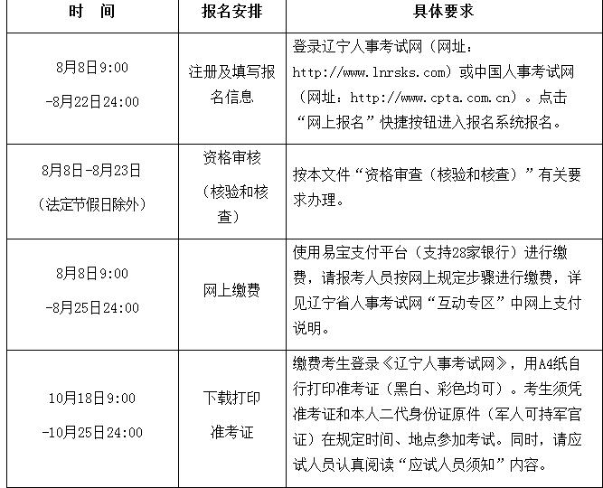 辽宁2019年一级造价工程师考试考务工作的通知