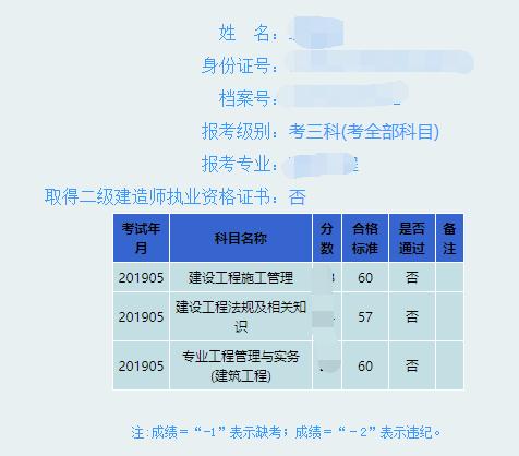 陕西2019年二级建造师合格标准已公布