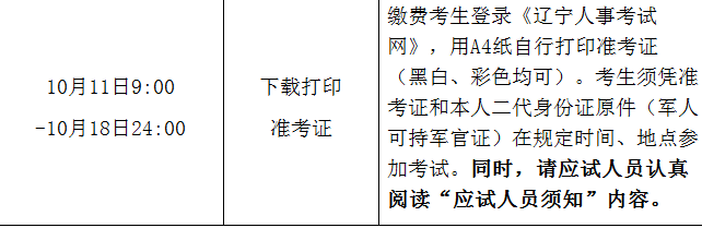 2019年辽宁勘察设计注册工程师必威体育betwayAPP下载必威体育官方下载官方公告