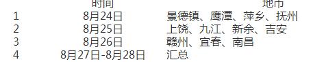 2019年江西勘察设计注册工程师必威体育betwayAPP下载必威体育官方下载官方公告