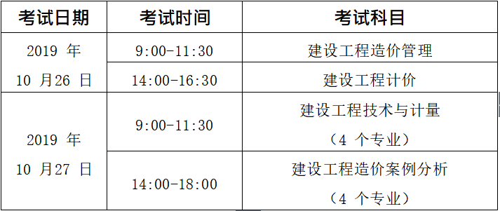 北京2019年一级造价工程师考试考务工作的通知
