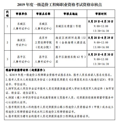 北京2019年一级造价工程师报名资格核验规定