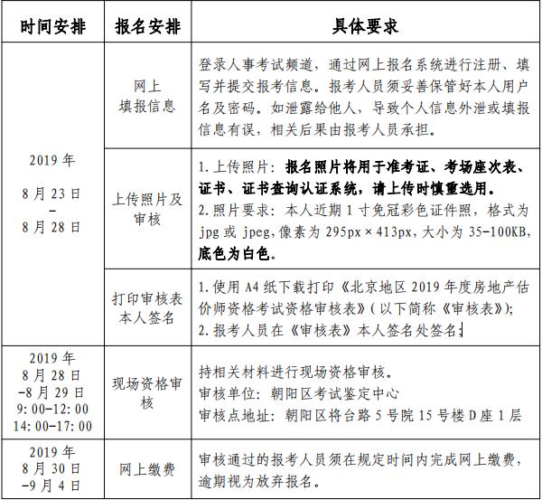 北京2019年房地产估价师考试考务工作的通知