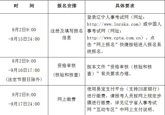 辽宁2019年度一级注册消防工程师资格考试考务工作的通知