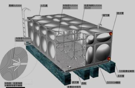 2019一级消防技术实务考点第二篇:消防水箱