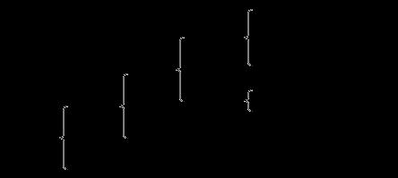 2020一级造价工程师《安装工程》章节考点:高分子材料和复合材料