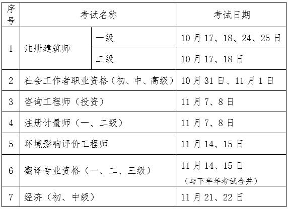 注册建筑师考试时间图片