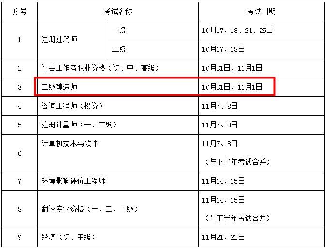 四川2020年二级建造师考试时间:10月31日、11月1日