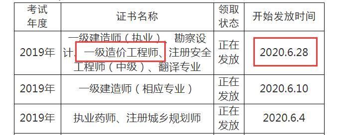 2019四川眉山一级造价工程师考试合格证书领取通知