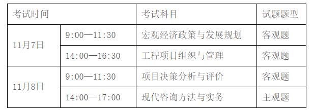 广东2020年咨询工程师考试报名时间:8月5日-19日